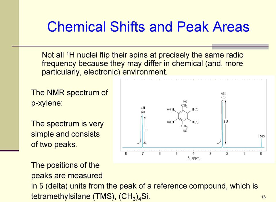 The NMR spectrum of p-xylene: The spectrum is very simple and consists of two peaks.