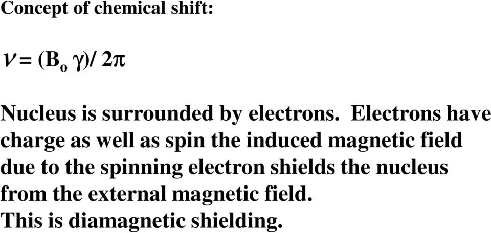 Electrons have charge as well as spin the induced magnetic field