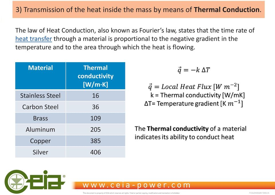 through a material is proportional to the negative gradient in the temperature and to the area through