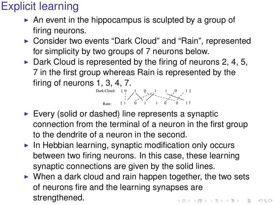 Dark Cloud: Rain: [ 0 1 0 1 1 0 1 ] ] [ 1 0 1 1 0 0 1 Every (solid or dashed) line represents a synaptic connection from the terminal of a neuron in the first group to the dendrite of a neuron in the