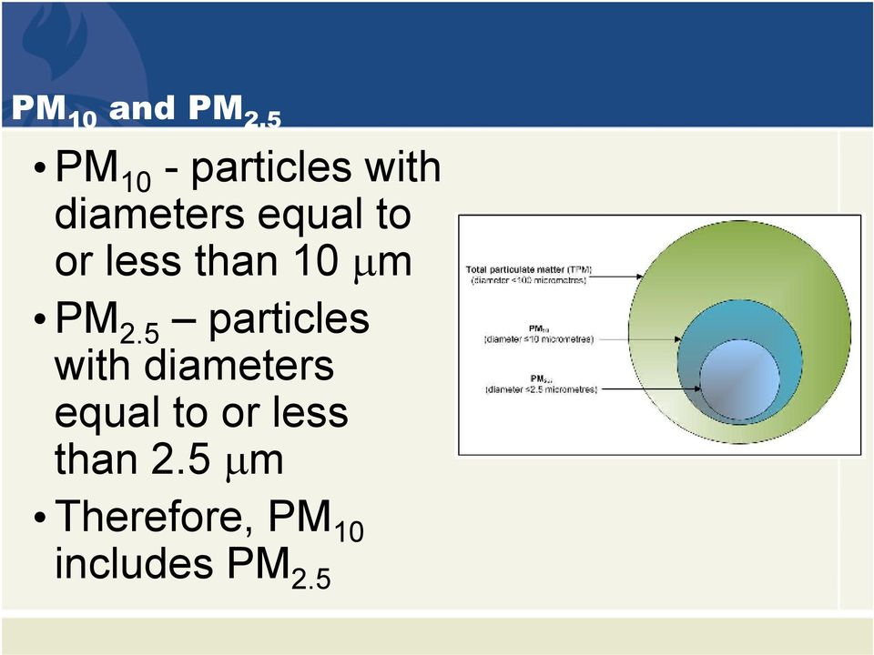 to or less than 10 µm PM 2.
