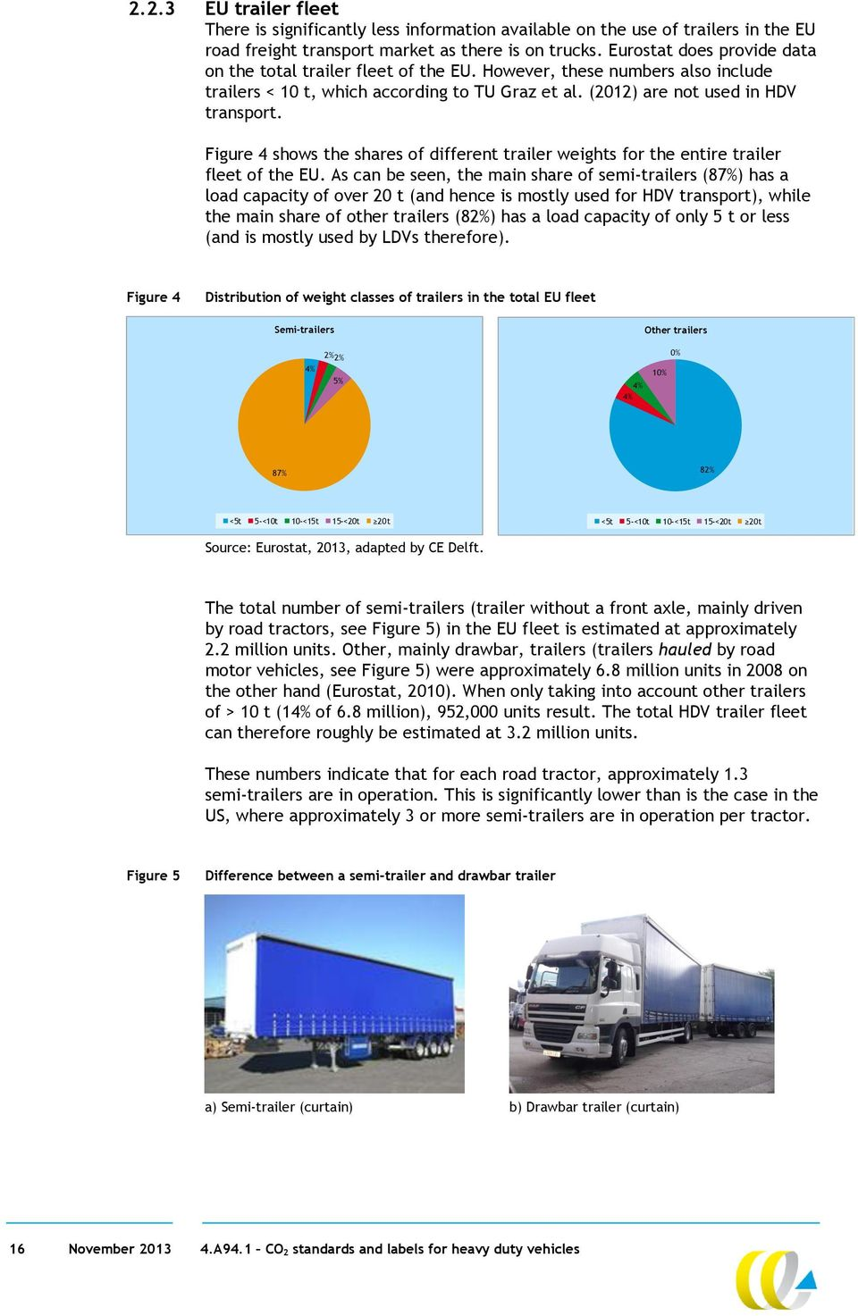 Figure 4 shows the shares of different trailer weights for the entire trailer fleet of the EU.