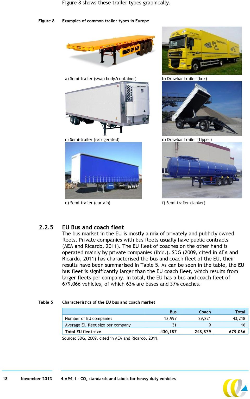 f) Semi-trailer (tanker) 2.2.5 EU Bus and coach fleet The bus market in the EU is mostly a mix of privately and publicly owned fleets.
