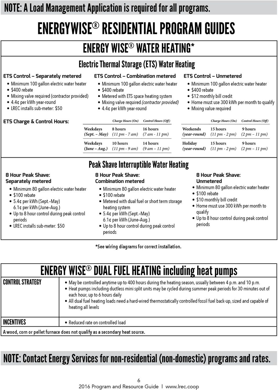 Lake Region Electric Cooperative 2016 Energy Wise Program Resource Wiring Diagram For Management 4 Per Kwh Year Round Lrec Installs Sub Meter 50 Water
