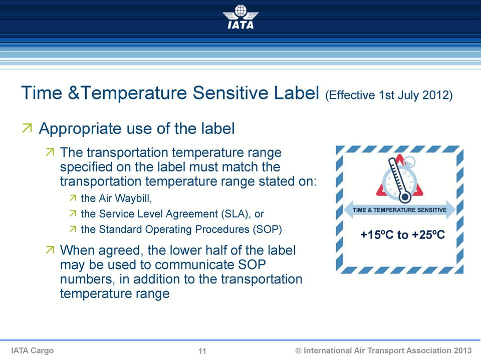 Updates On The Iata Time And Temperature Sensitive Product