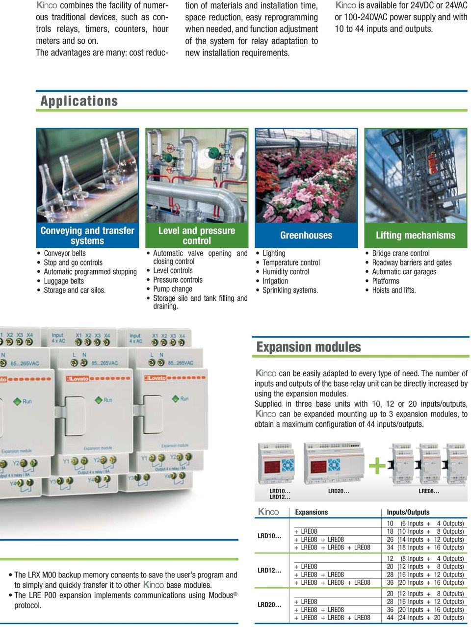 installation requirements. is available for 24VDC or 24VAC or 100-240VAC power supply and with 10 to 44 inputs and outputs.