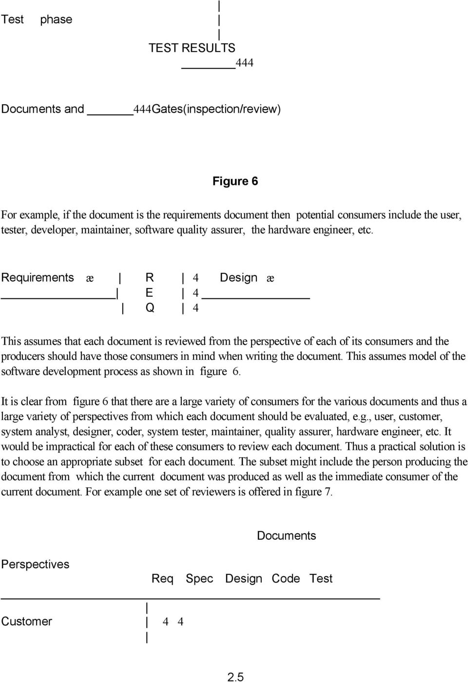 Requirements æ R 4 Design æ E 4 Q 4 This assumes that each document is reviewed from the perspective of each of its consumers and the producers should have those consumers in mind when writing the