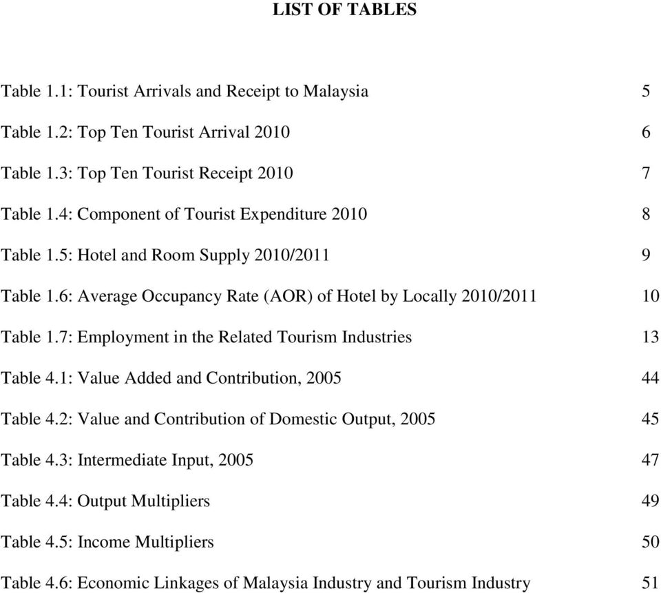 impact of tourism in malaysia Among the social, physical and economic impacts of tourism, the economic ones  are  tourism has a positive impact on malaysia's economic growth both in the.