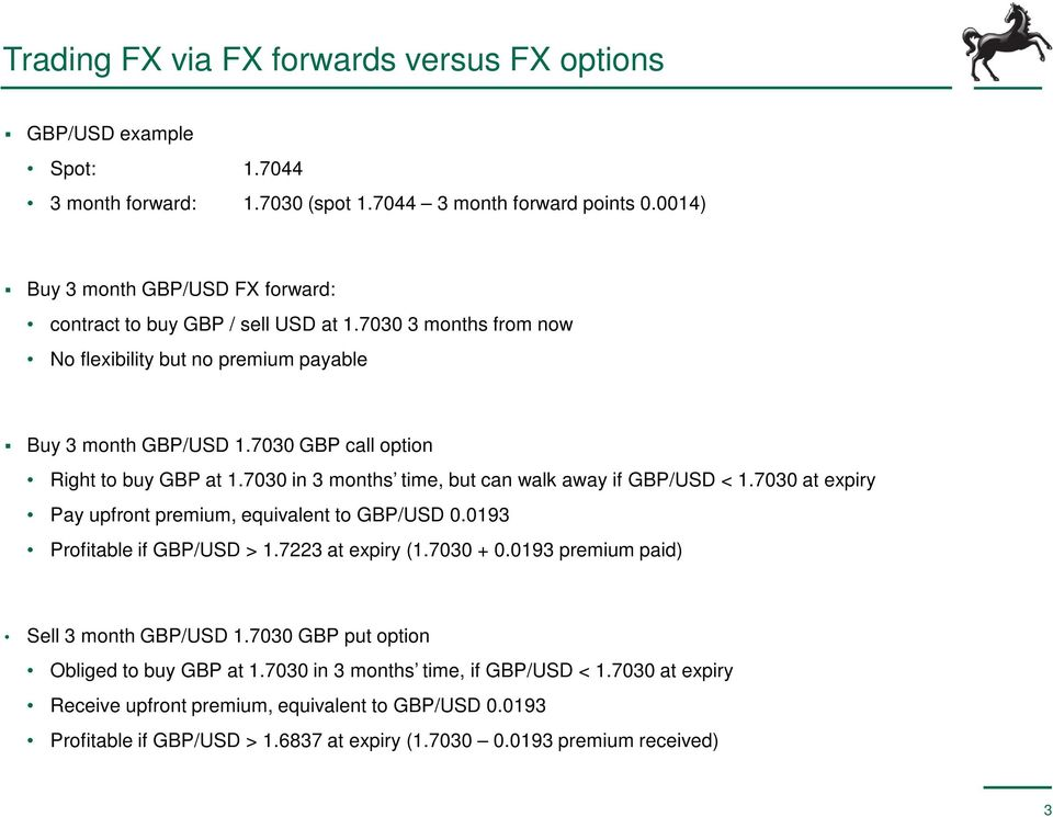 Time option fx forward