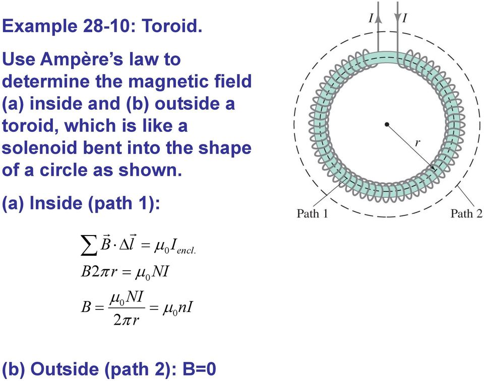 (b) outside a toroid, which is like a solenoid bent into the