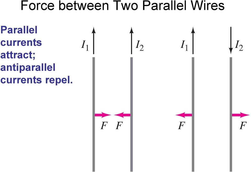 Parallel currents