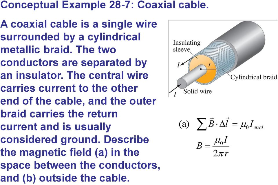 The two conductors are separated by an insulator.