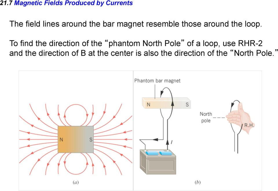 To find the direction of the phantom North Pole of a