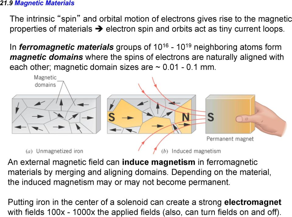 are ~ 0.01-0.1 mm. An external magnetic field can induce magnetism in ferromagnetic materials by merging and aligning domains.