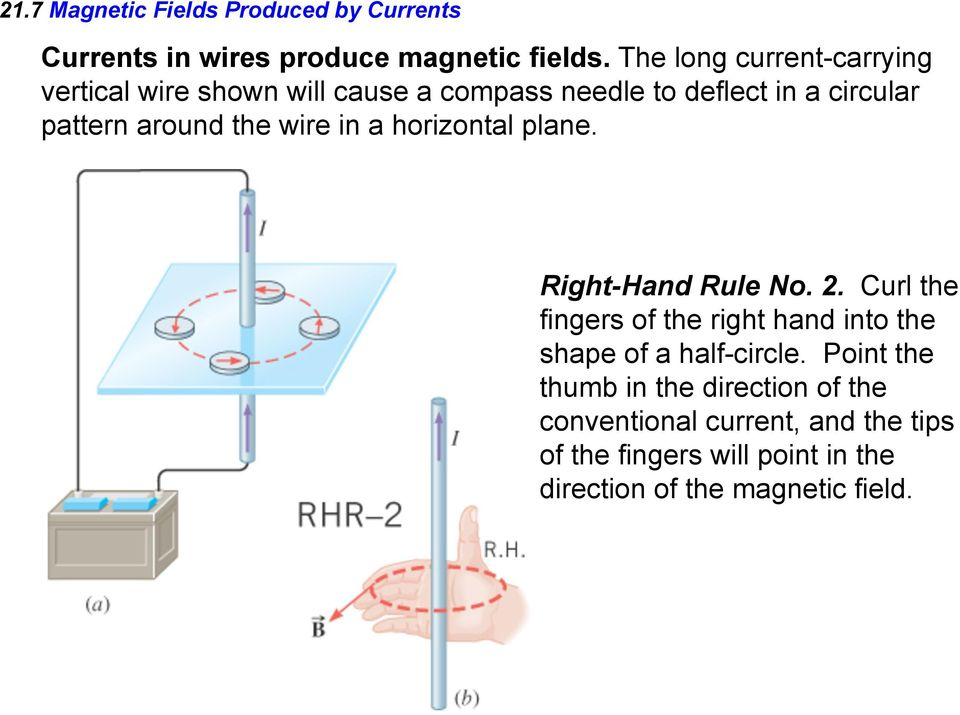 pattern around the wire in a horizontal plane. Right-Hand Rule No. 2.
