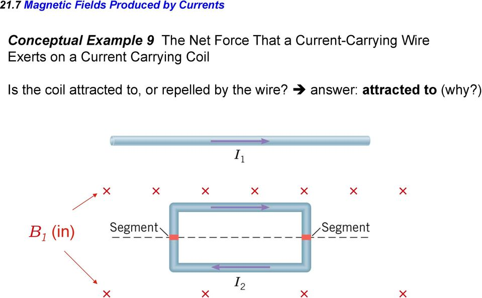 Carrying Coil Is the coil attracted to, or