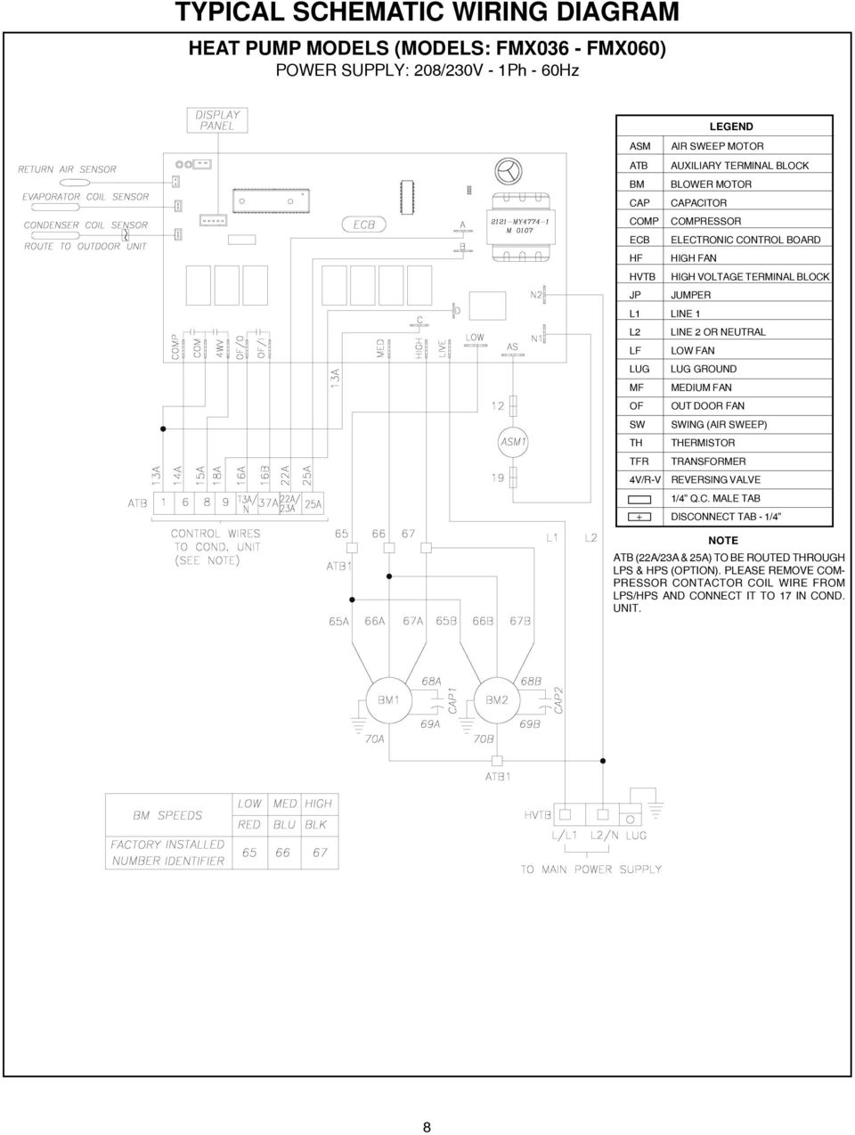 lafert motor wiring diagram circuit diagram maker