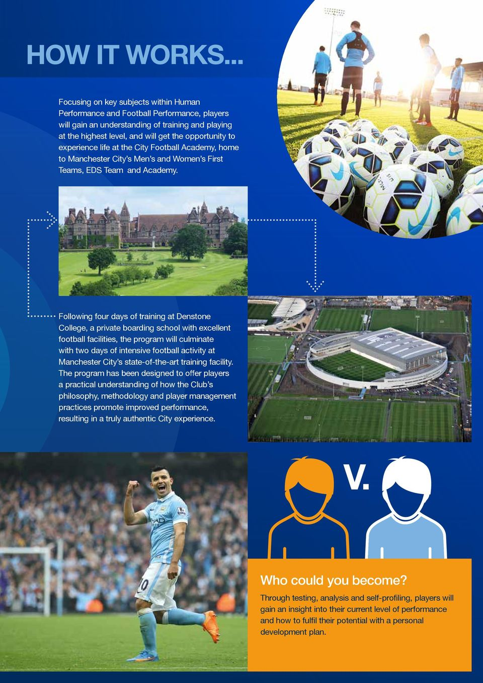 experience life at the City Football Academy, home to Manchester City s Men s and Women s First Teams, EDS Team and Academy.