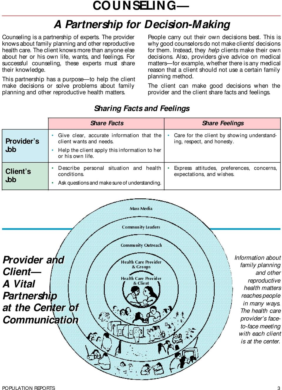 Counseling report guide