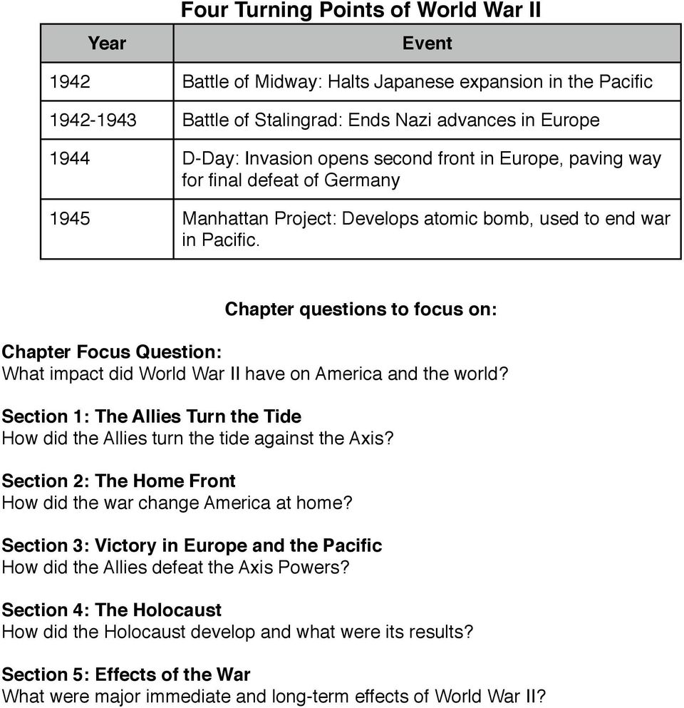 Chapter questions to focus on: Chapter Focus Question: What impact did World War II have on America and the world?