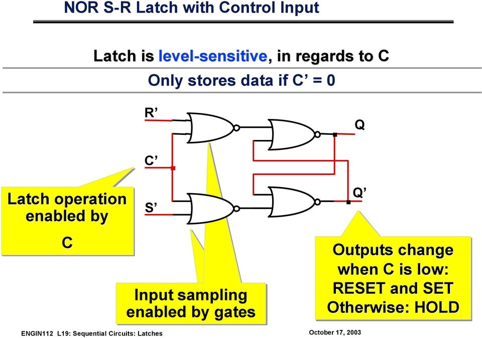 0 R Q C Latch operation enabled by C Q S Input sampling