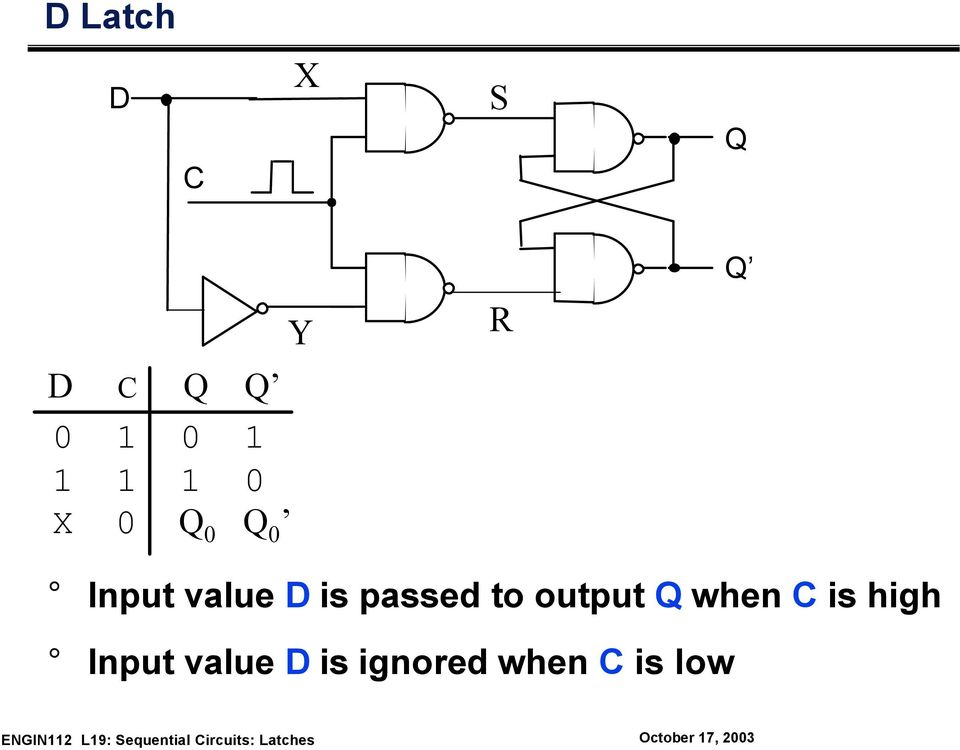 is passed to output Q when C is high