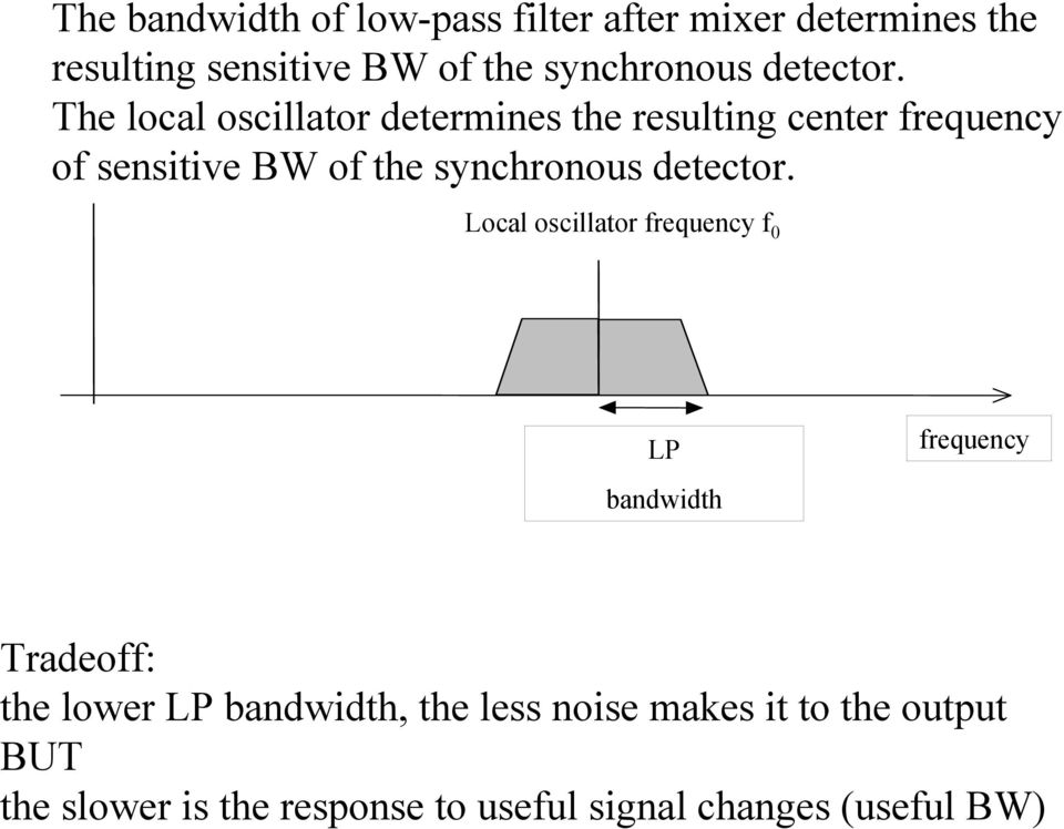 The local oscillator determines the resulting center frequency of sensitive BW of the synchronous  Local