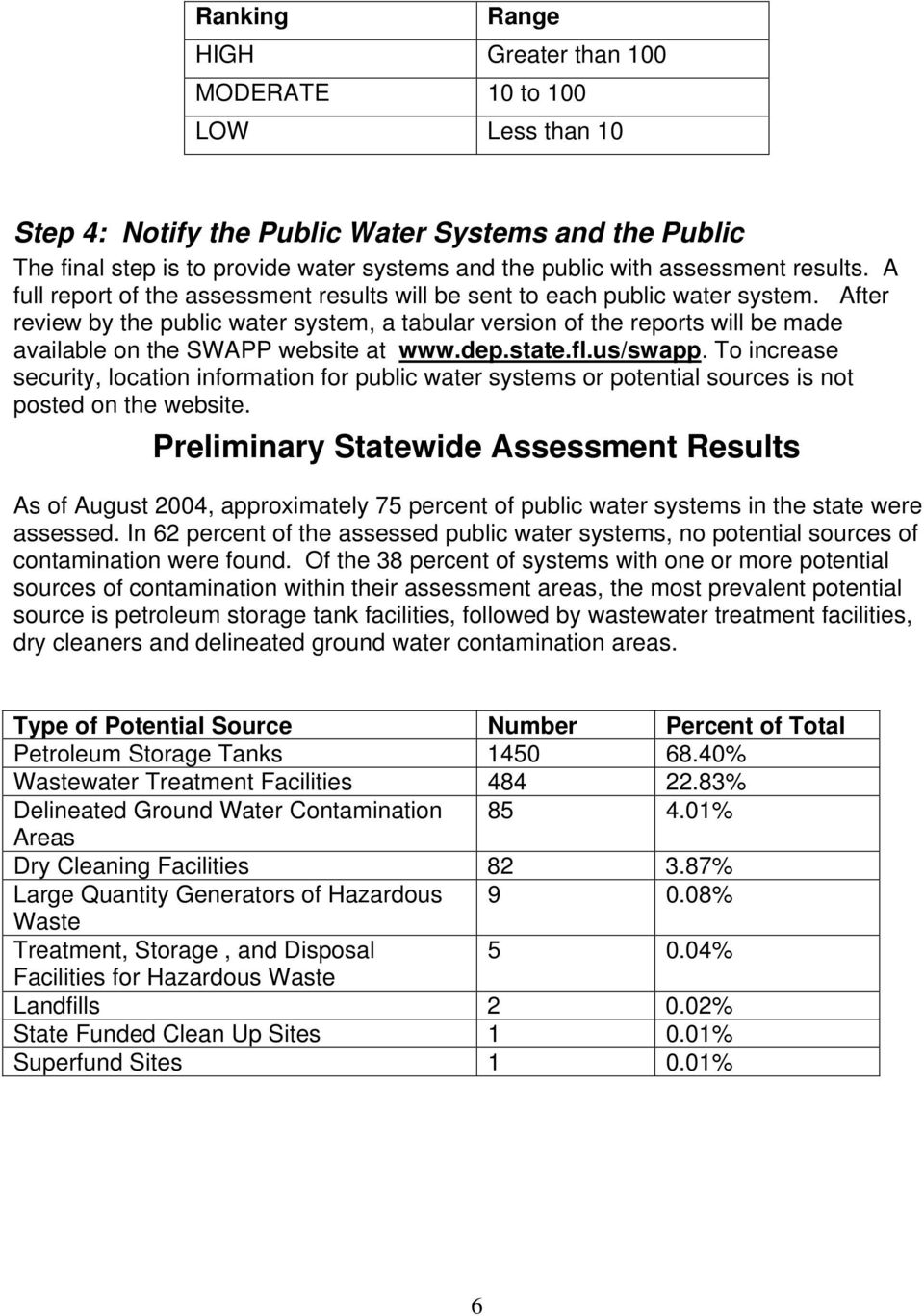 After review by the public water system, a tabular version of the reports will be made available on the SWAPP website at www.dep.state.fl.us/swapp.