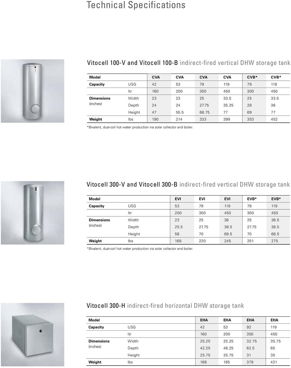 Vitocell 00-V and Vitocell 00-B indirect-fired vertical DHW storage tank Model EVI EVI EVI EVB* EVB* Capacity USG 5 79 9 79 9 ltr 00 00 450 00 450 Dimensions Width 5 6 5 6.5 (inches) Depth 5.5 7.75 8.