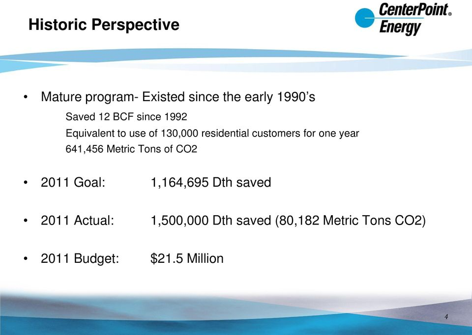 one year 641,456 Metric Tons of CO2 2011 Goal: 1,164,695 Dth saved 2011
