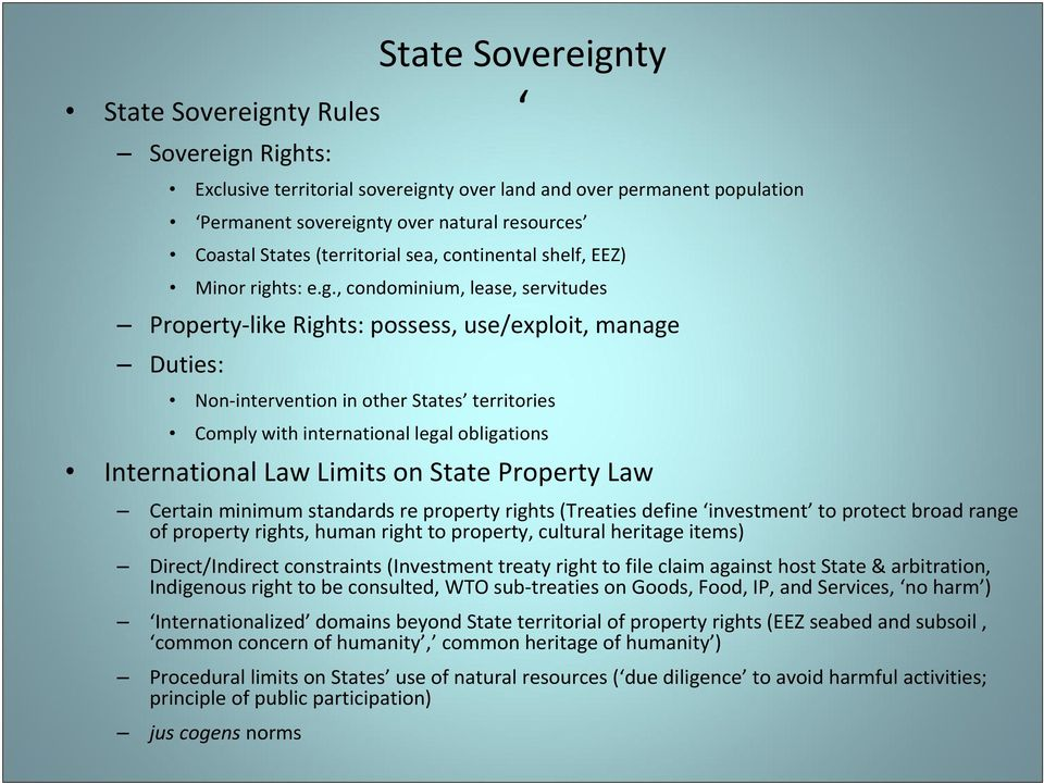 Private Property State Sovereignty And Common Pool