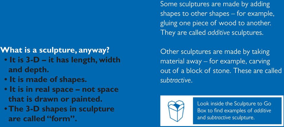 It is in real space not space that is drawn or painted. The 3-D shapes in sculpture are called form.