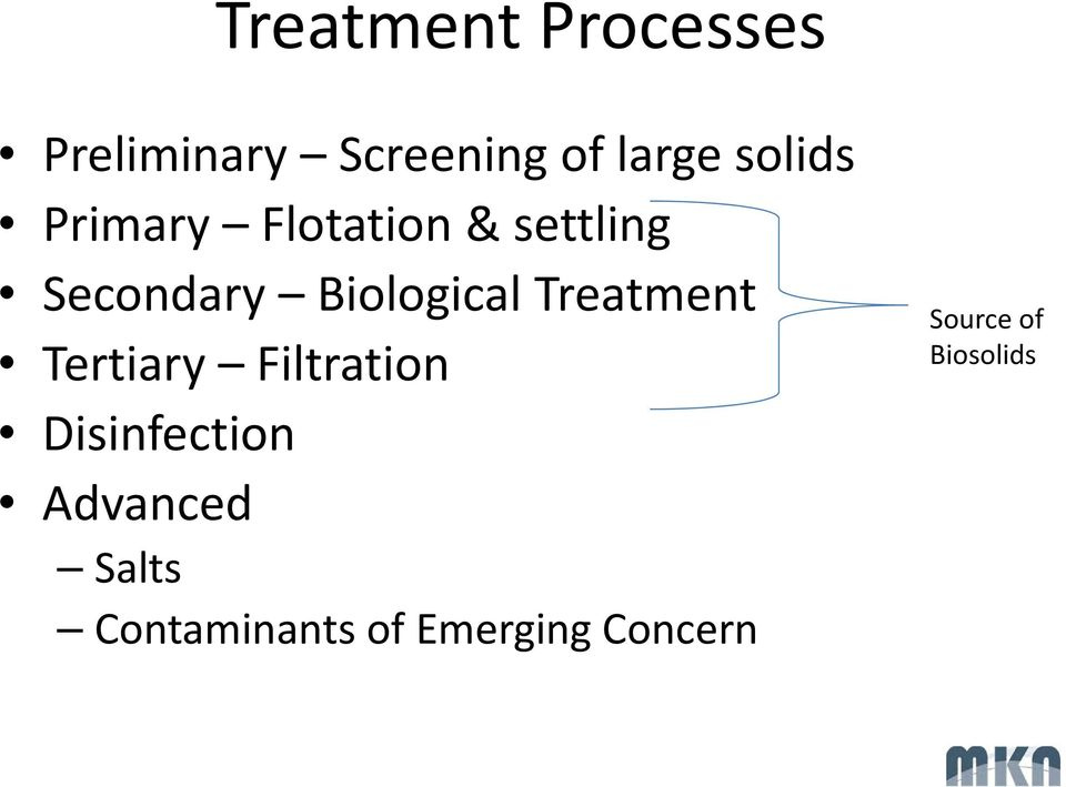 Biological Treatment Tertiary Filtration Disinfection