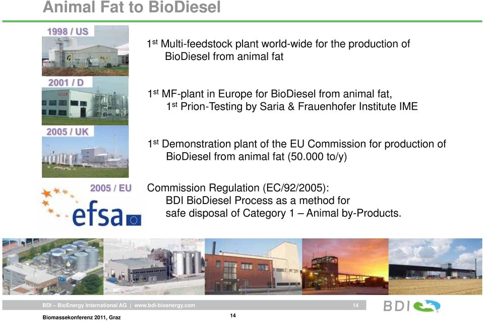 IME 1 st Demonstration plant of the EU Commission for production of BioDiesel from animal fat (50.