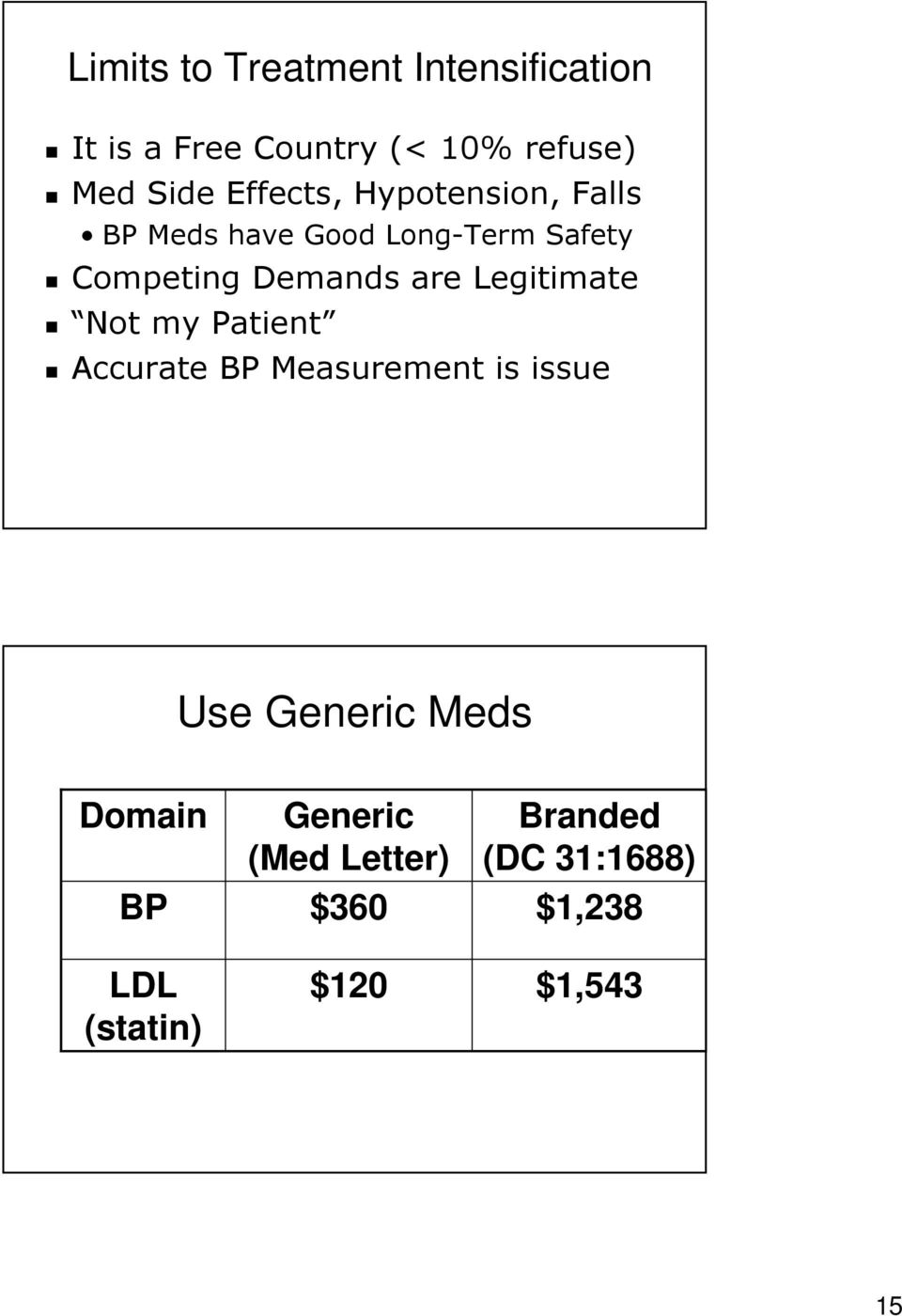 are Legitimate Not my Patient Accurate BP Measurement is issue Use Generic Meds