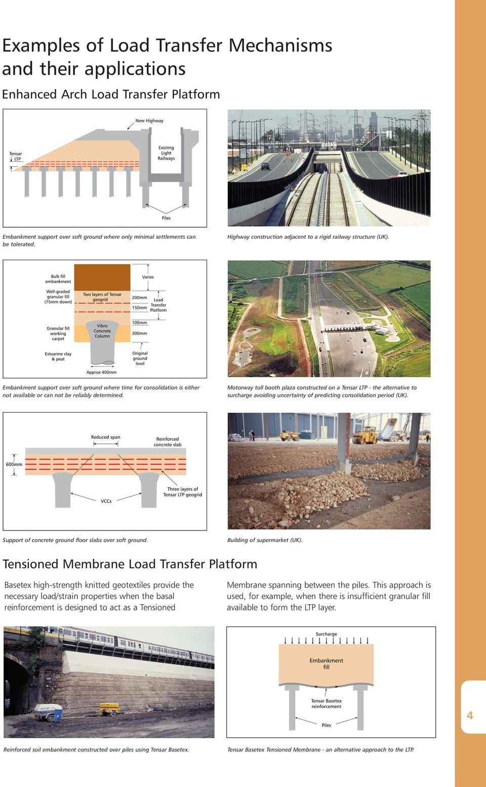 Motorway toll booth plaza constructed on a Tensar LTP - the alternative to surcharge avoiding uncertainty of predicting consolidation period (UK).