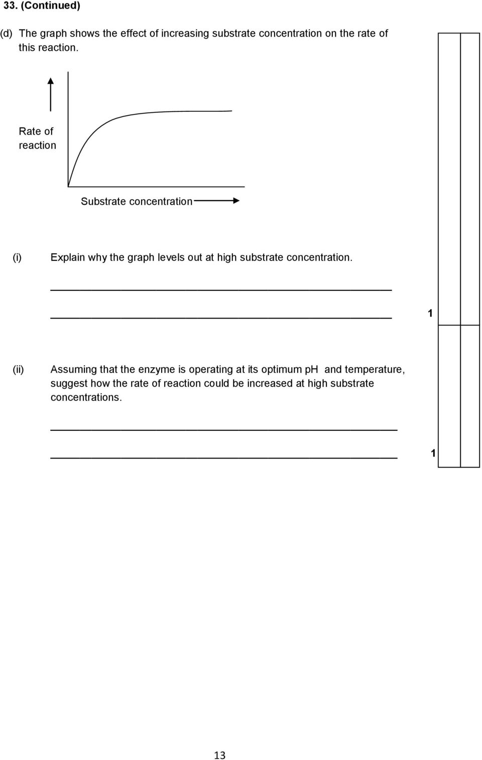 Rate of reaction Substrate concentration (i) Explain why the graph levels out at high substrate