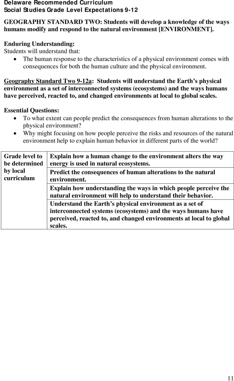 Geography Standard Two 9-12a: Students will understand the Earth s physical environment as a set of interconnected systems (ecosystems) and the ways humans have perceived, reacted to, and changed