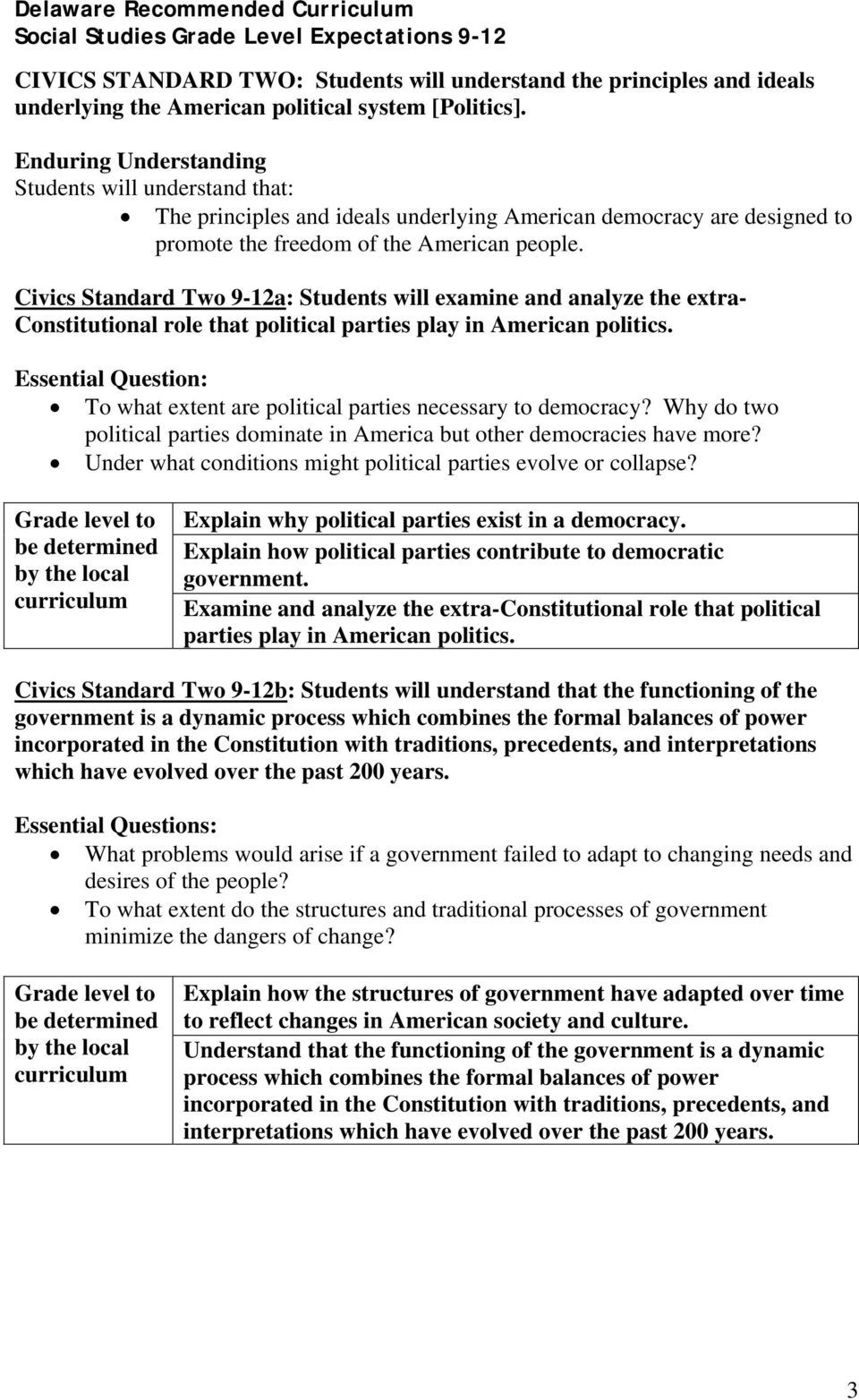 Civics Standard Two 9-12a: Students will examine and analyze the extra- Constitutional role that political parties play in American politics.