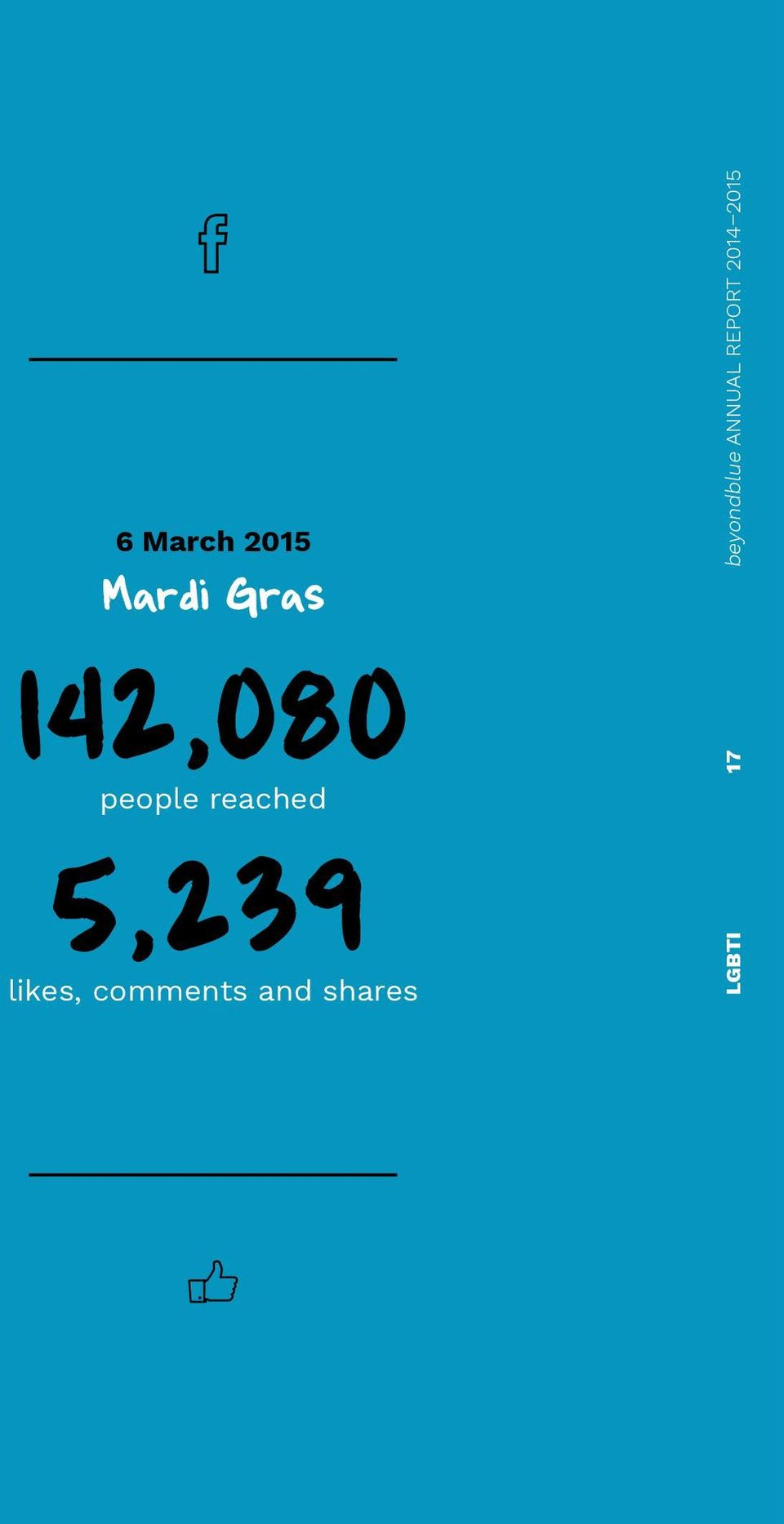 2015 142,080 people reached