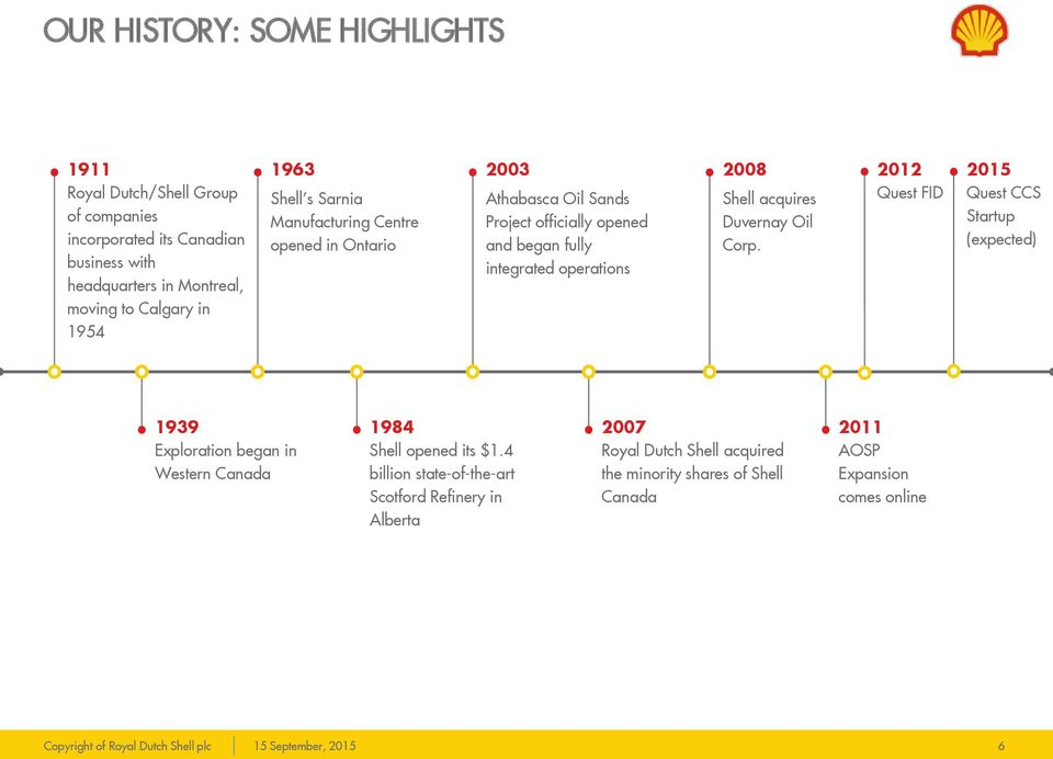 2008 Shell acquires Duvernay Oil Corp. 2012 Quest FID 2015 Quest CCS Startup (expected) 1939 Exploration began in Western Canada 1984 Shell opened its $1.