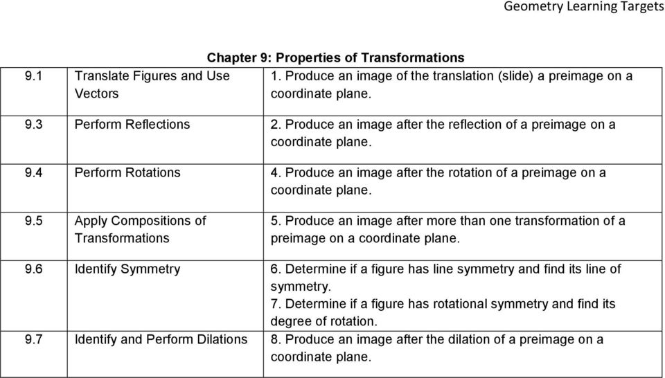 5 Apply Compositions of Transformations 5. Produce an image after more than one transformation of a preimage on a 9.6 Identify Symmetry 6.