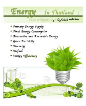 4. Biogas Development in Thailand www.dede.go.th Item Electricity Generation (MW) Heat Generation (ktoe) CBG (tons/day) AEDP target in 2021 3,600.00 1,000.00 1,200 Capacity(Q1-Q3,2013) 260.33 409.