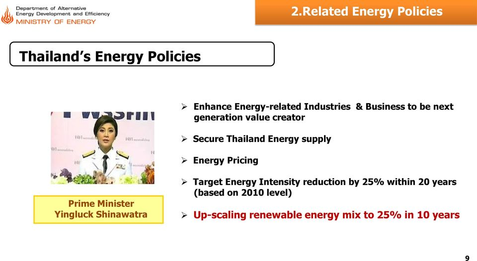 Pricing Prime Minister Yingluck Shinawatra Target Energy Intensity reduction by 25%