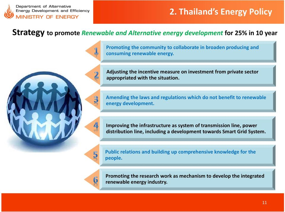 Amending the laws and regulations which do not benefit to renewable energy development.