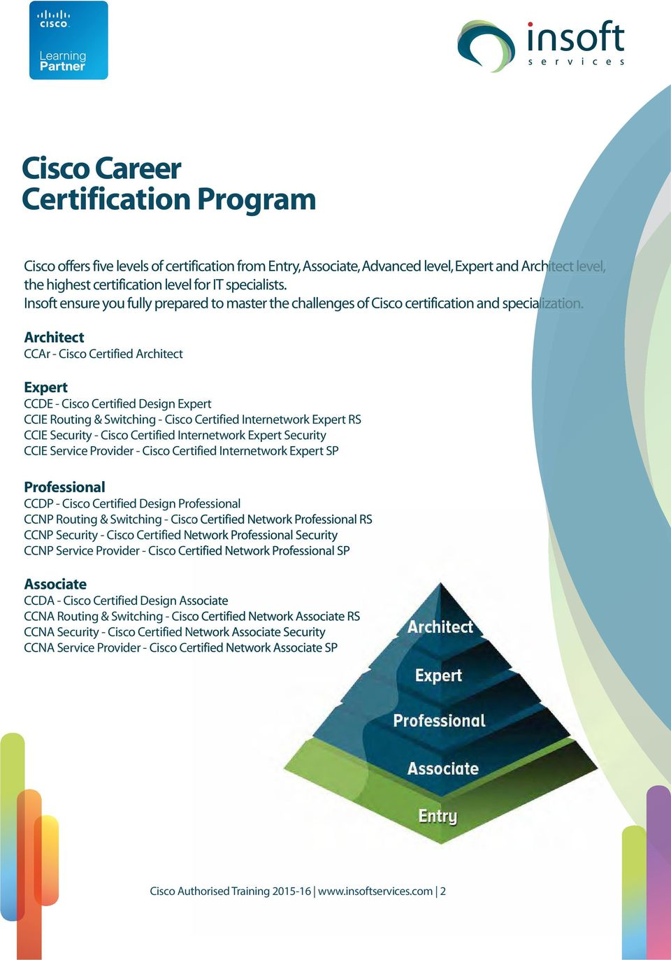 Architect CCAr - Cisco Certified Architect Expert CCDE - Cisco Certified Design Expert CCIE Routing & Switching - Cisco Certified Internetwork Expert RS CCIE Security - Cisco Certified Internetwork