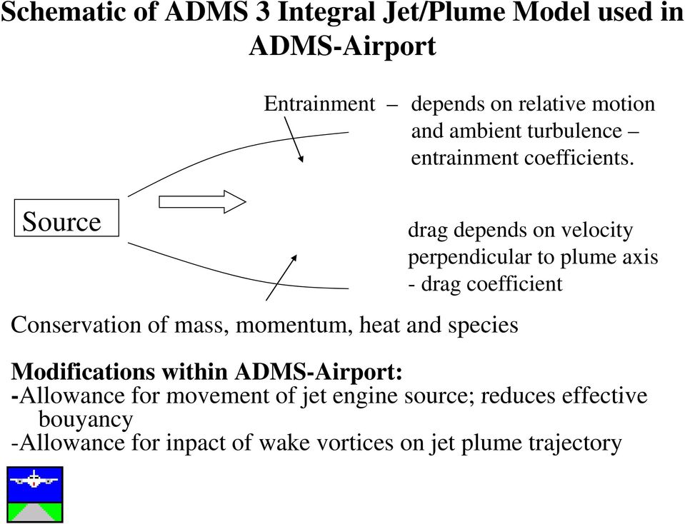 Conservation of mass, momentum, heat and species drag depends on velocity perpendicular to plume axis - drag