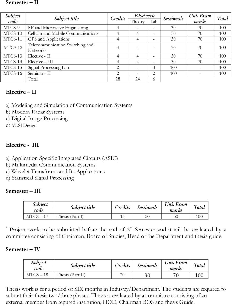 m.tech thesis in vlsi design Mtech vlsi projects mtech vhdl projects an improved design of a reversible fault tolerant lut-based fpga thesis writing paper publishing.