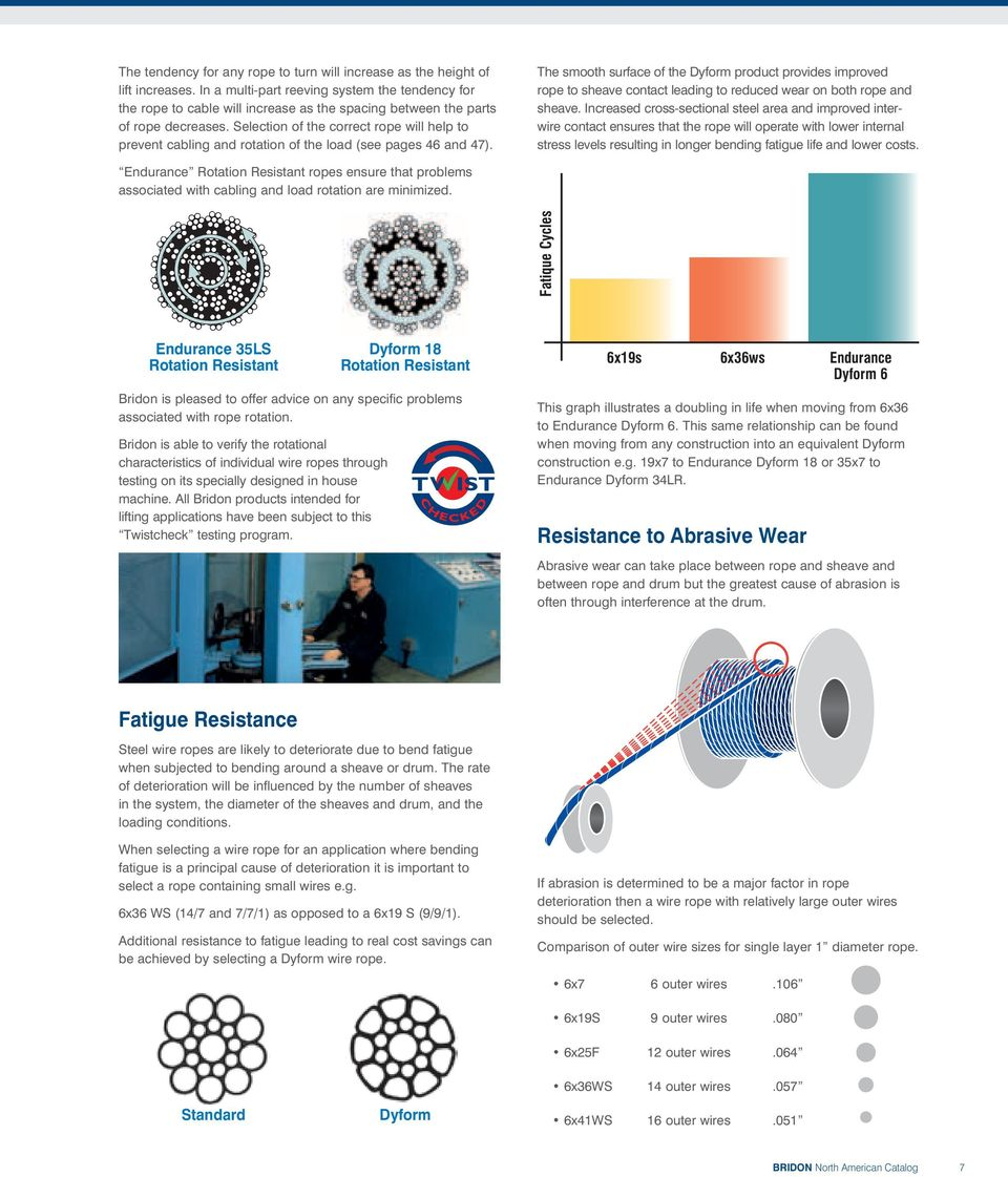 Fancy Rotation Resistant Wire Rope Photos - Diagram Wiring Ideas ...