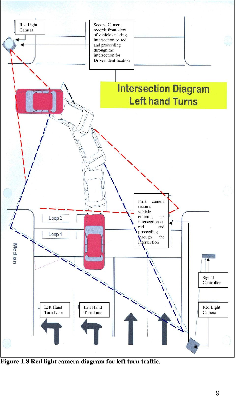 the intersection on red and proceeding through the intersection f li Signal Controller Left Hand